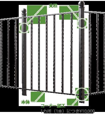 フェンス設置例