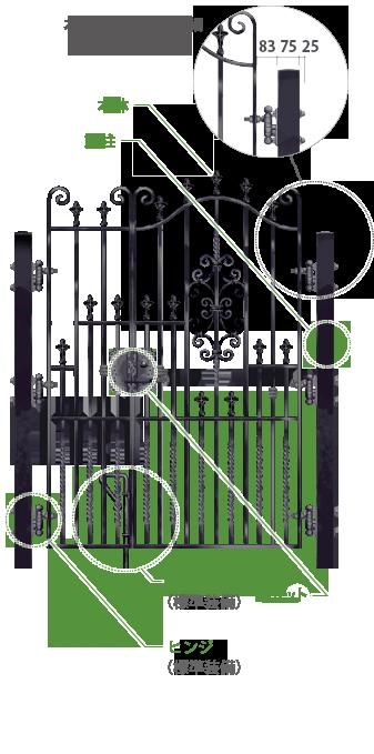 門扉本体固定部寸法詳細